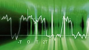 随机信号分析的工程应用